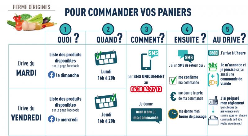 commande-panier-marche-ferme-oerigine-2287