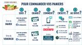 commande-panier-marche-ferme-oerigine-10756